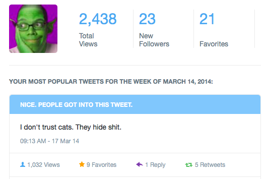 MY #1 TWEET FOR MARCH 2014 IS...
